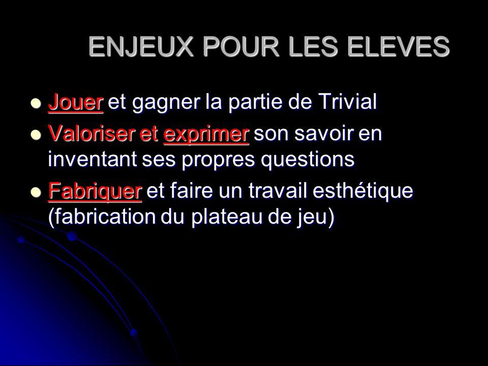 ENJEUX POUR LES ELEVES Jouer et gagner la partie de Trivial