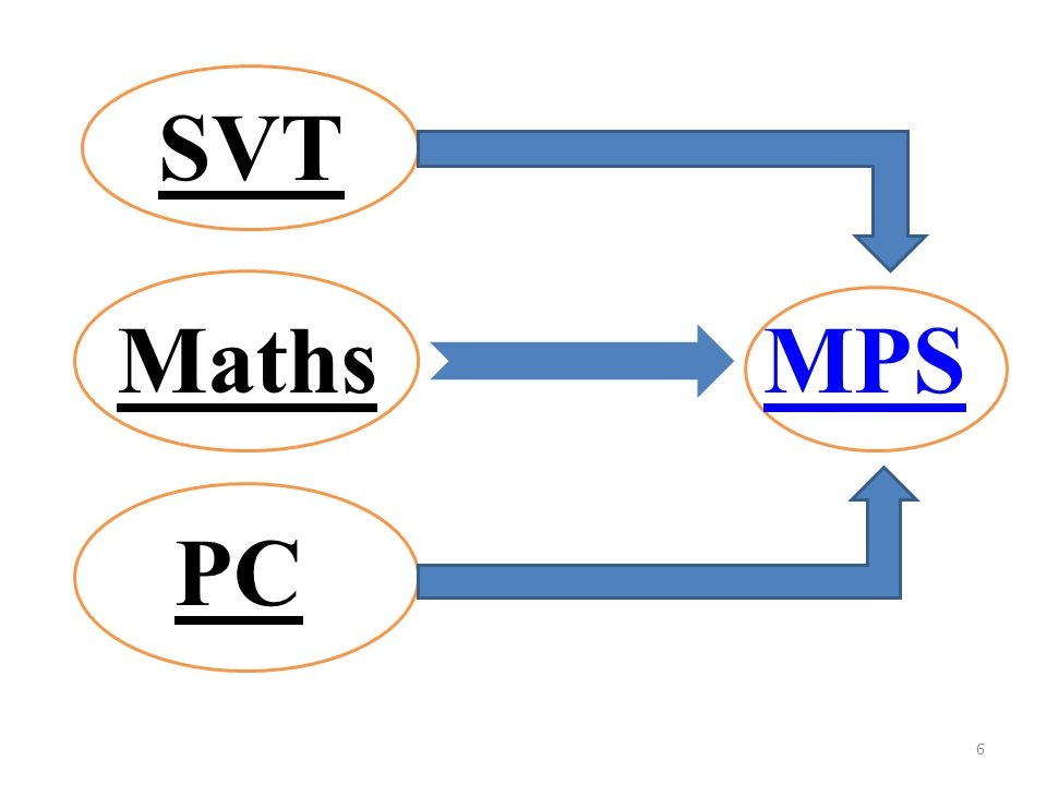 SVT Maths MPS PC