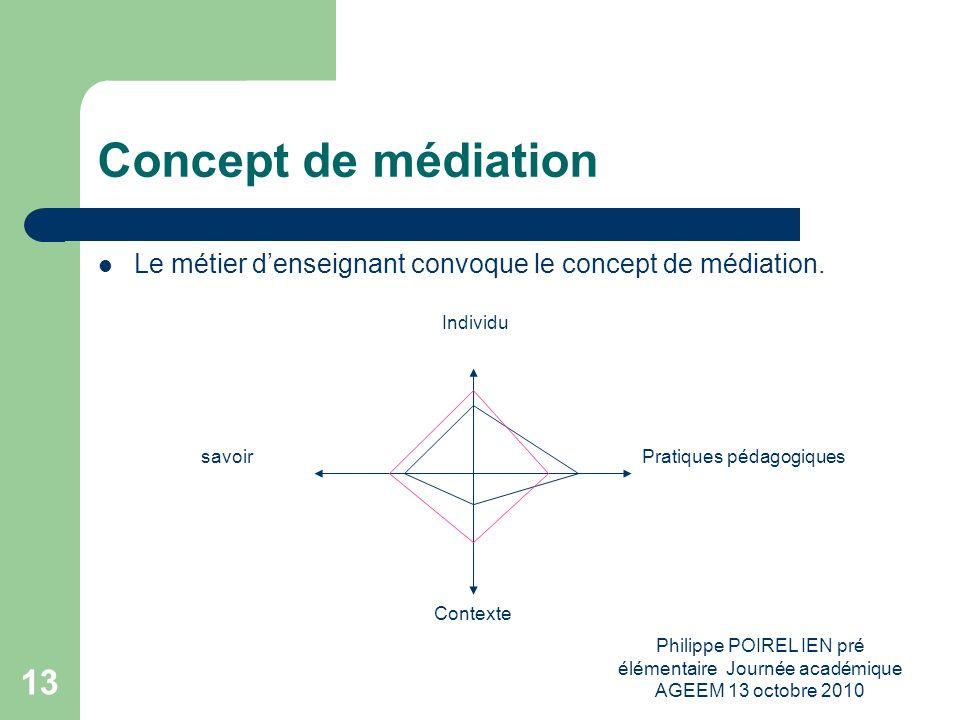 Concept de médiation Le métier d'enseignant convoque le concept de médiation. Individu.