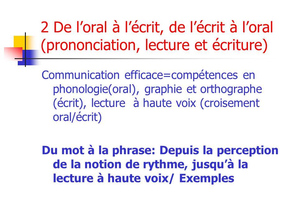 2 De l'oral à l'écrit, de l'écrit à l'oral (prononciation, lecture et écriture)