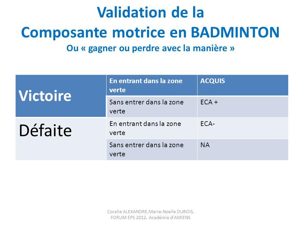 Validation de la Composante motrice en BADMINTON Ou « gagner ou perdre avec la manière »