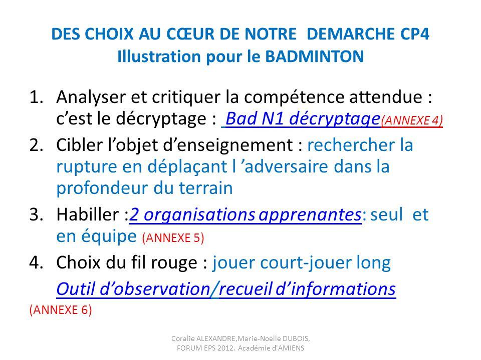 DES CHOIX AU CŒUR DE NOTRE DEMARCHE CP4 Illustration pour le BADMINTON