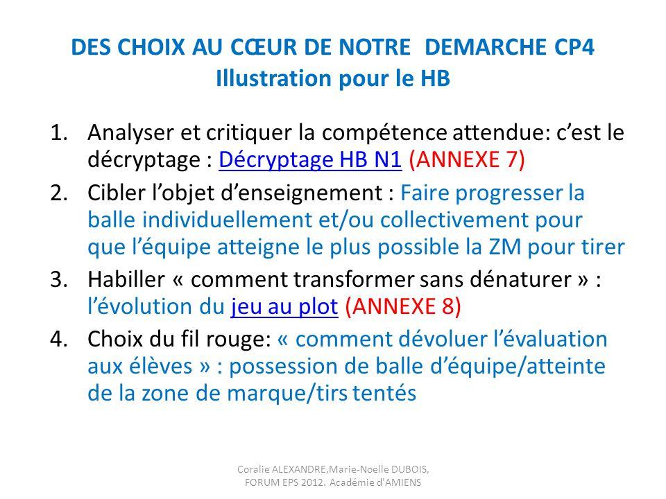 DES CHOIX AU CŒUR DE NOTRE DEMARCHE CP4 Illustration pour le HB