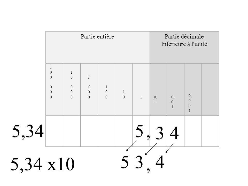 5,34 5 , 3 4 5 3 4 5,34 x10 , Partie entière Partie décimale