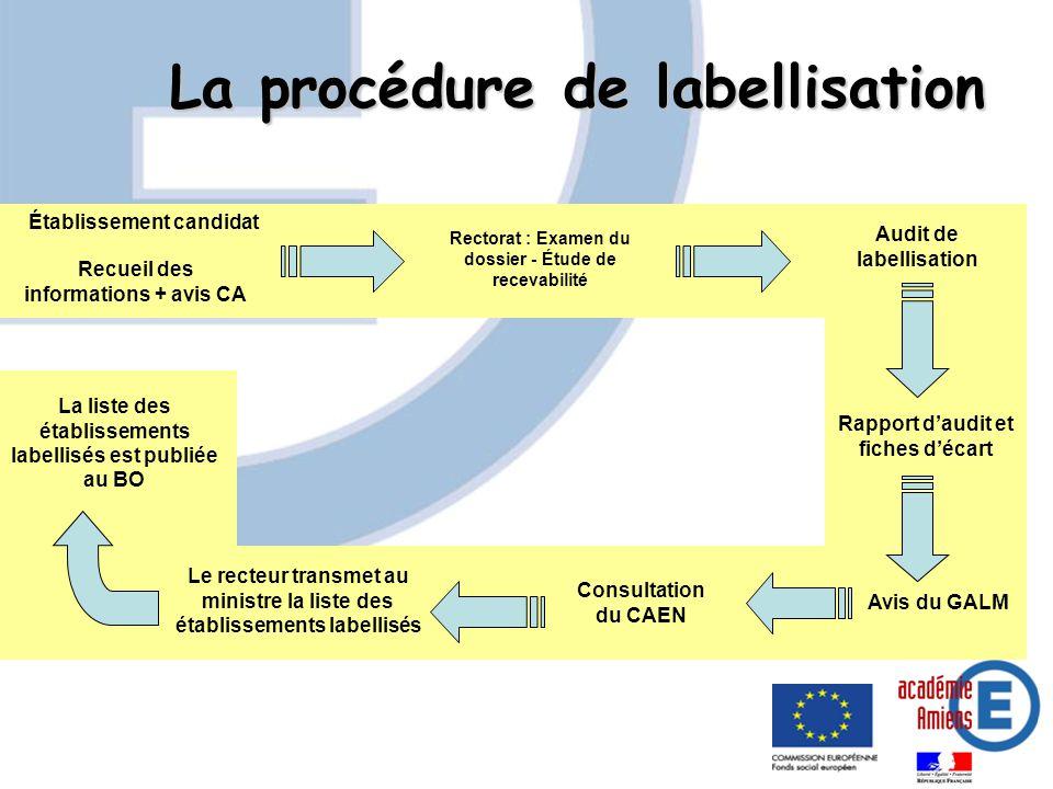La procédure de labellisation