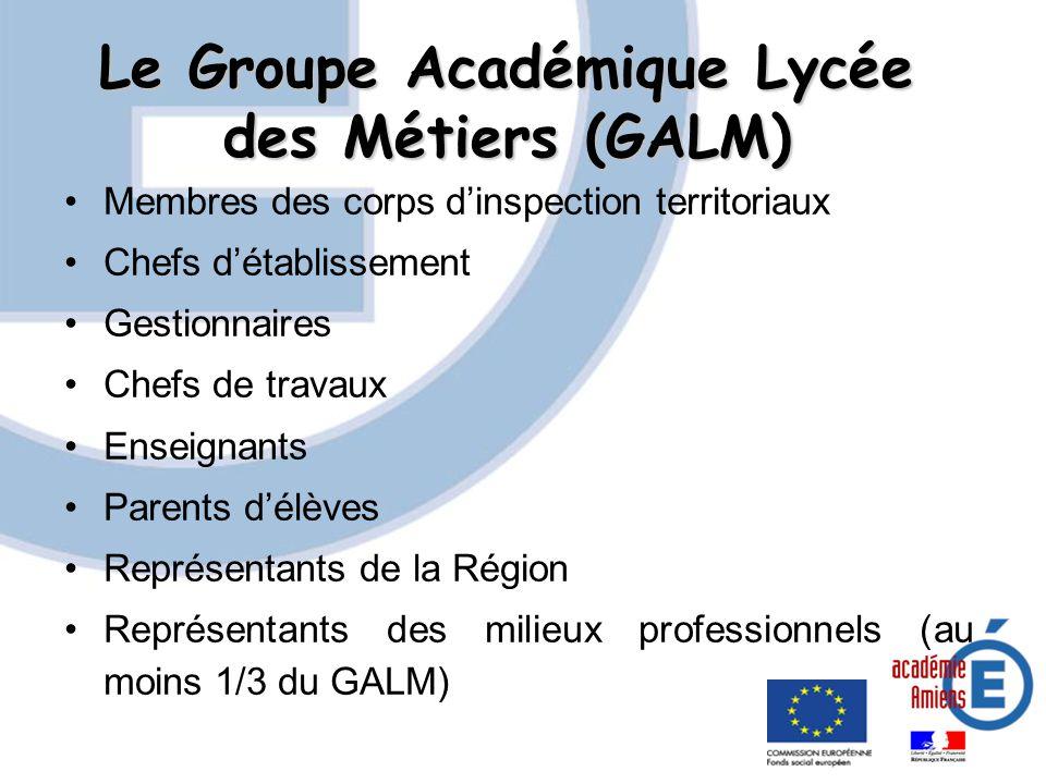 Le Groupe Académique Lycée des Métiers (GALM)