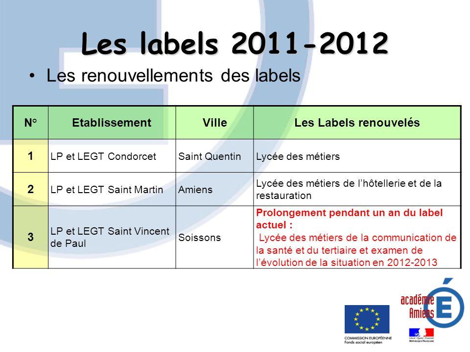 Les labels 2011-2012 Les renouvellements des labels N° Etablissement