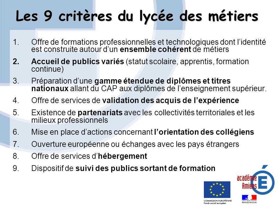 Les 9 critères du lycée des métiers