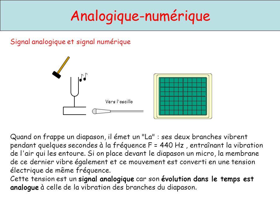Analogique-numérique
