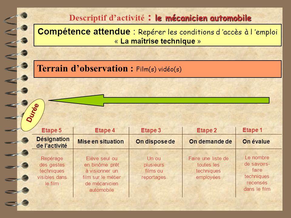 Descriptif d'activité : le mécanicien automobile