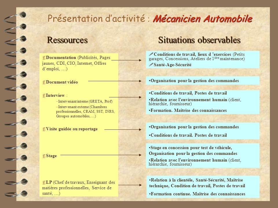 Présentation d'activité : Mécanicien Automobile