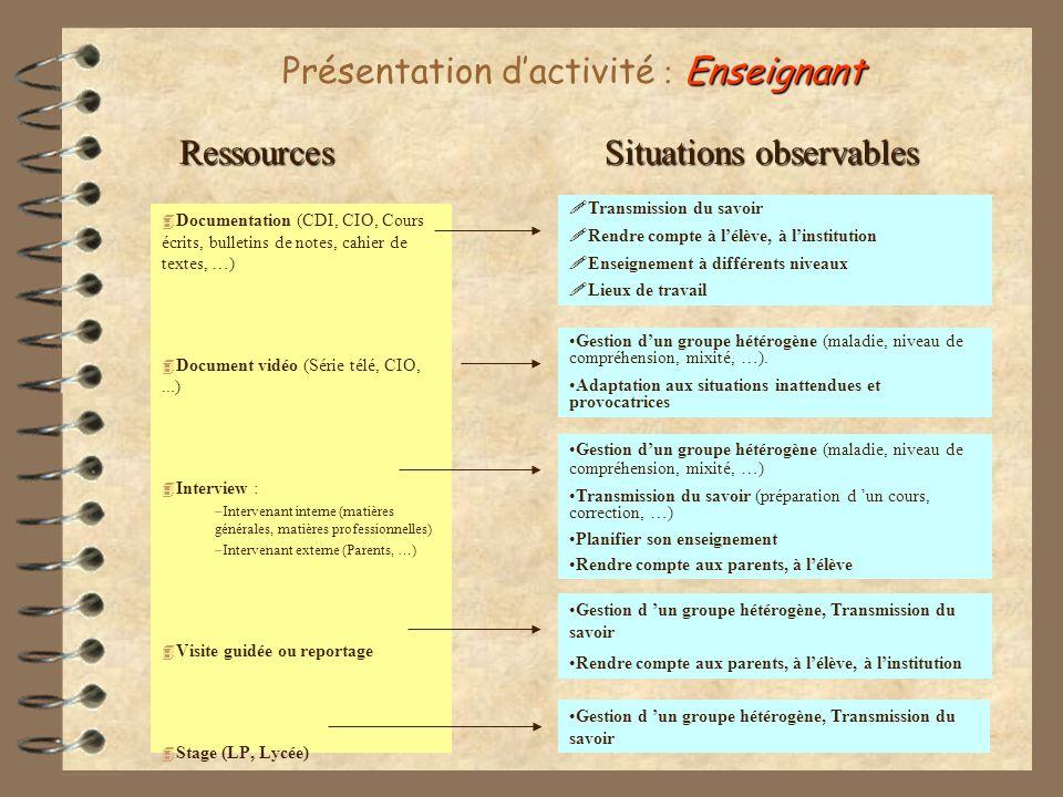 Présentation d'activité : Enseignant