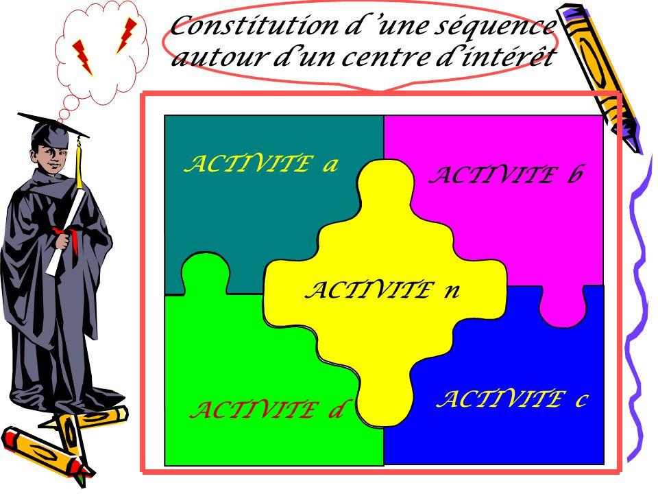 Constitution d 'une séquence autour d'un centre d'intérêt