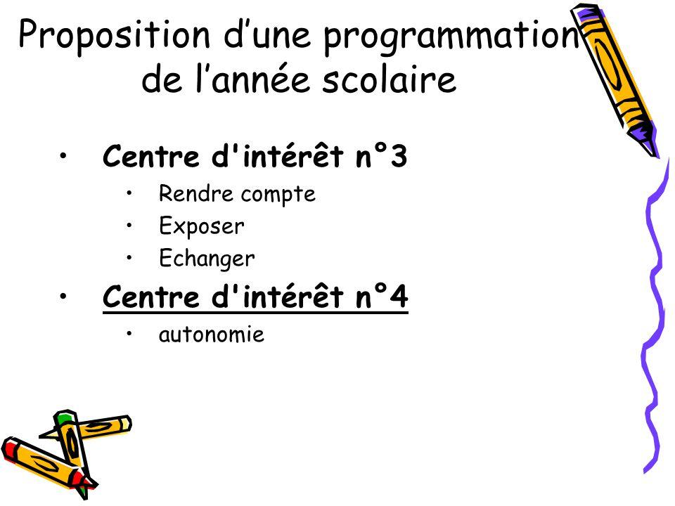 Proposition d'une programmation de l'année scolaire
