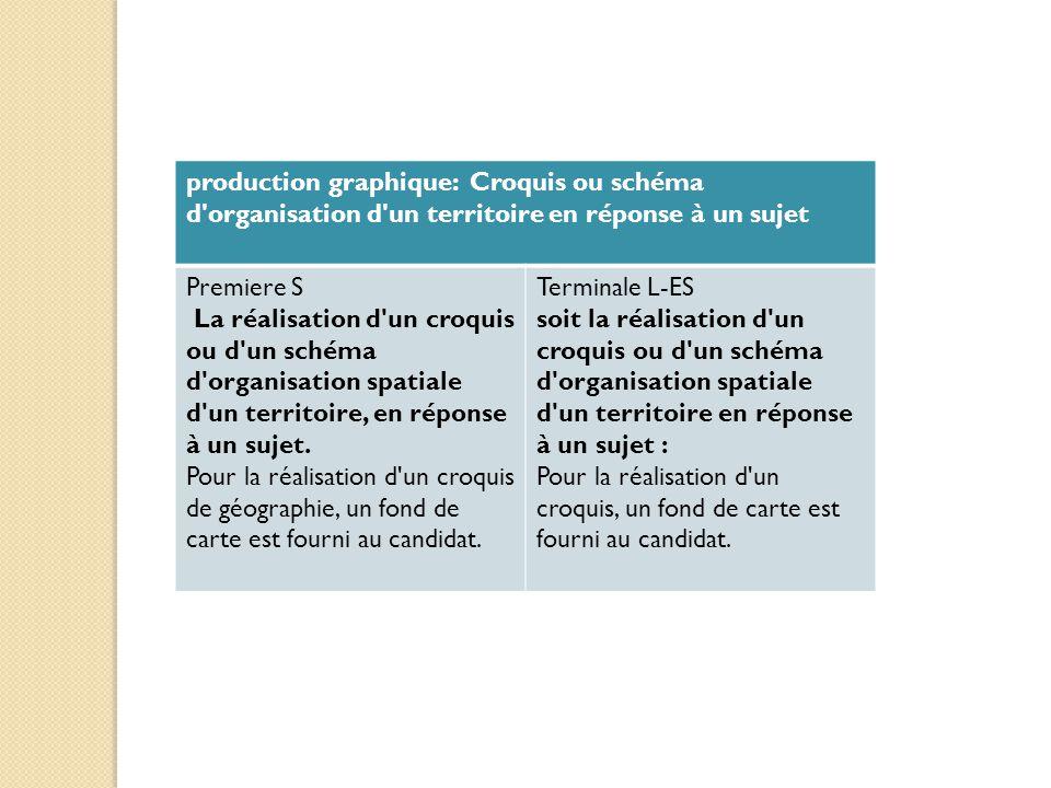 production graphique: Croquis ou schéma d organisation d un territoire en réponse à un sujet