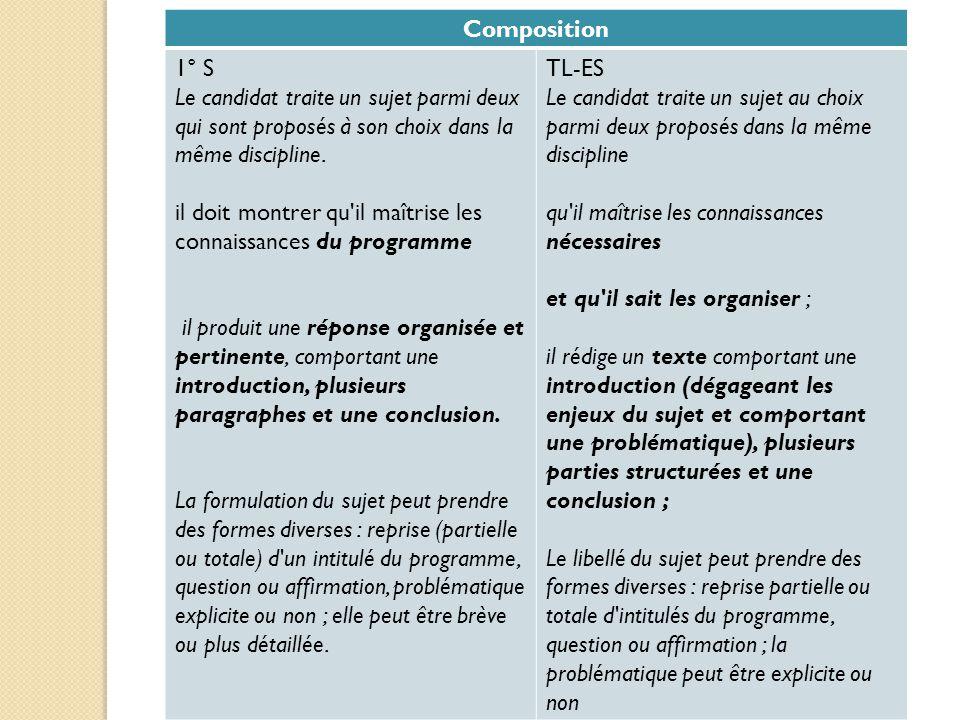 Composition 1° S. Le candidat traite un sujet parmi deux qui sont proposés à son choix dans la même discipline.