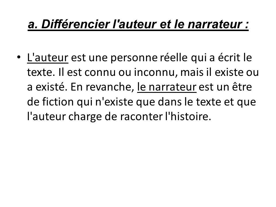 a. Différencier l auteur et le narrateur :