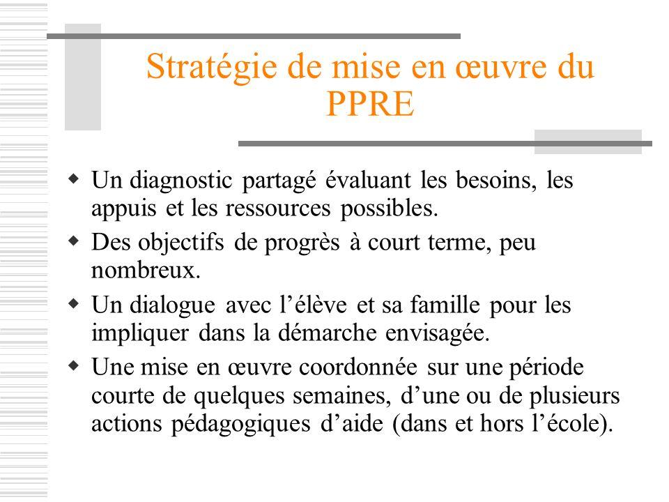 Stratégie de mise en œuvre du PPRE