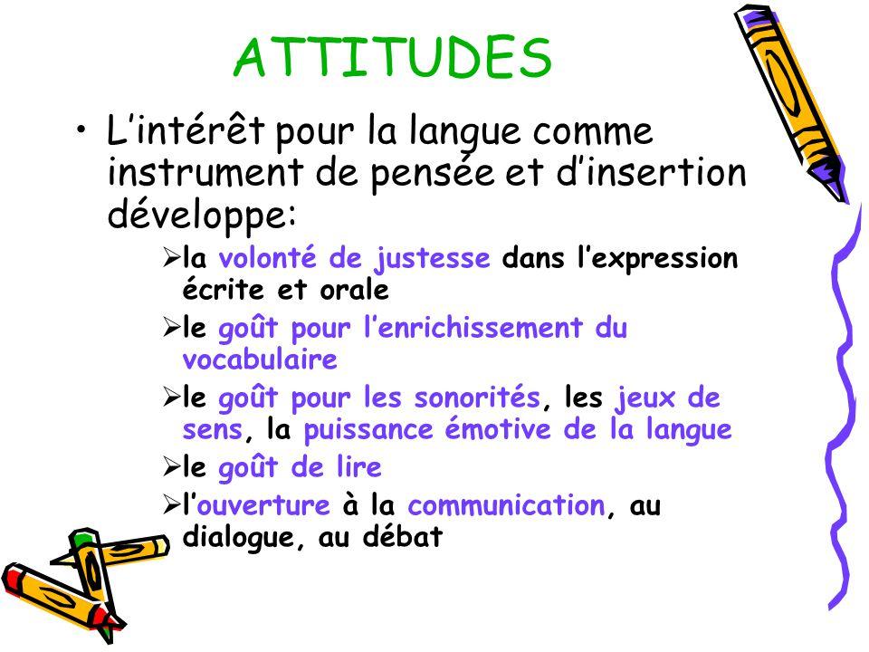 ATTITUDES L'intérêt pour la langue comme instrument de pensée et d'insertion développe: la volonté de justesse dans l'expression écrite et orale.