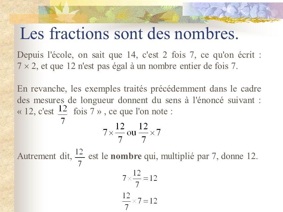 Les fractions sont des nombres.