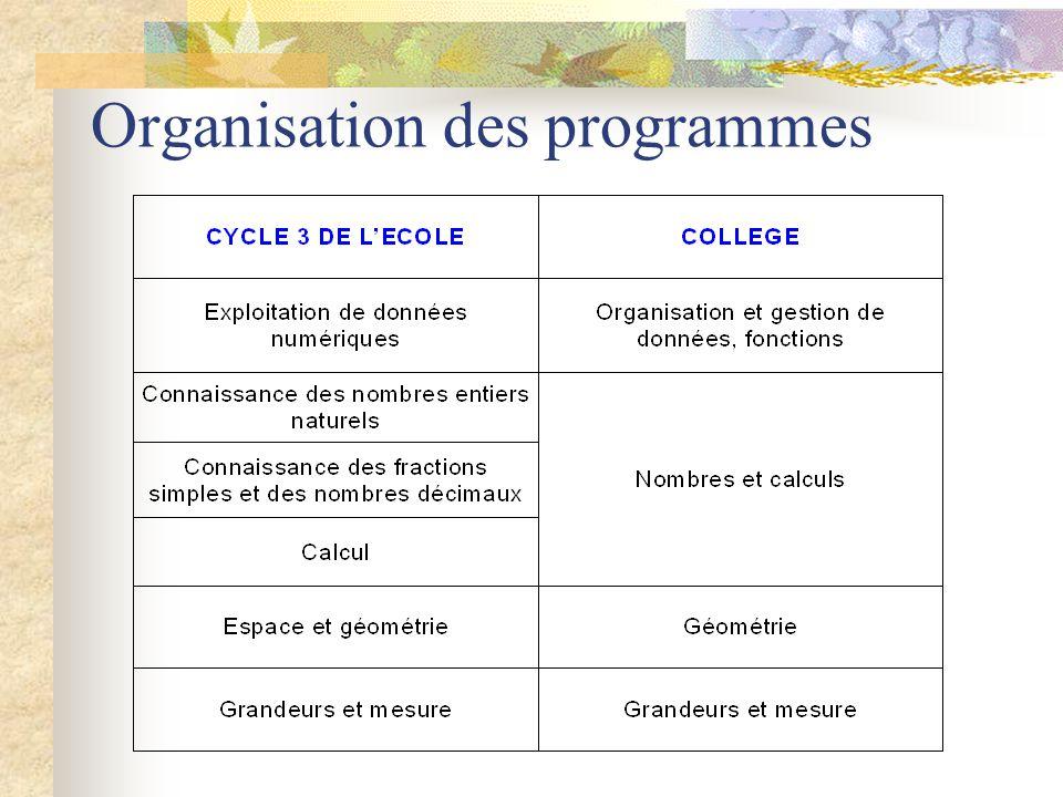Organisation des programmes