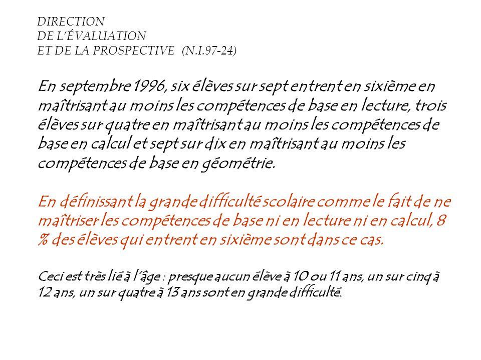DIRECTION DE L'ÉVALUATION ET DE LA PROSPECTIVE (N.I.97-24)