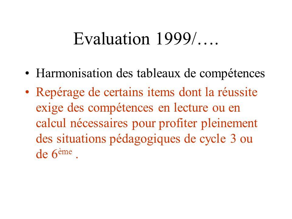 Evaluation 1999/…. Harmonisation des tableaux de compétences