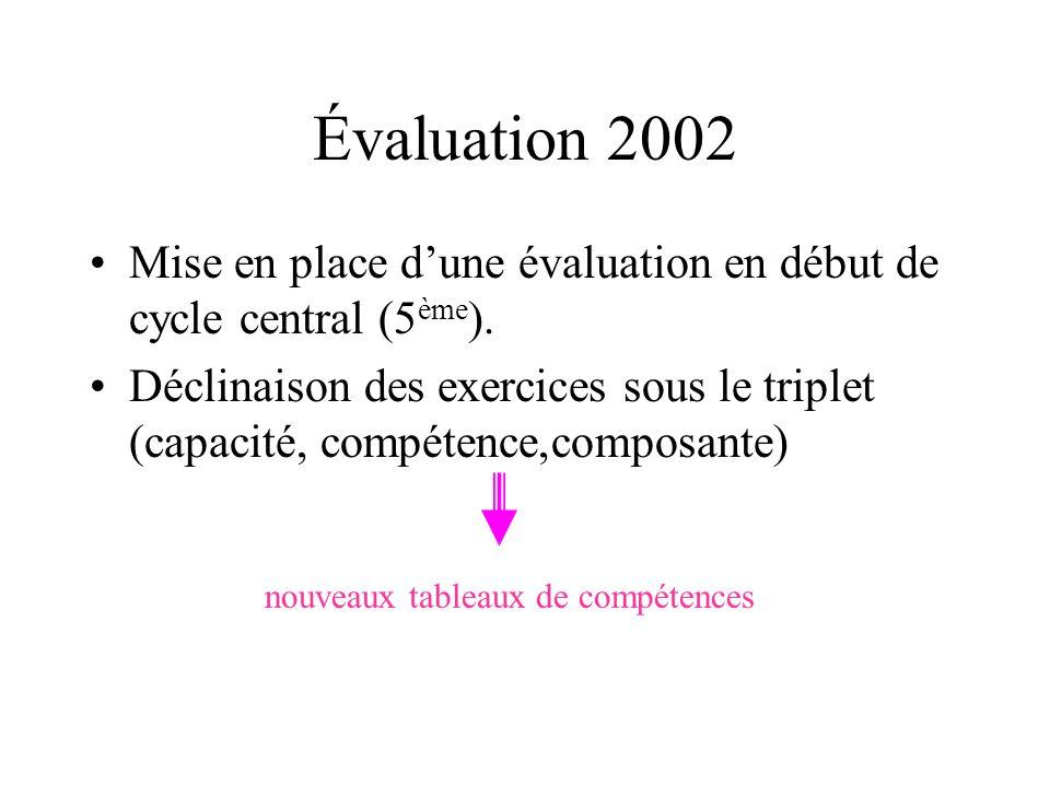 Évaluation 2002 Mise en place d'une évaluation en début de cycle central (5ème).