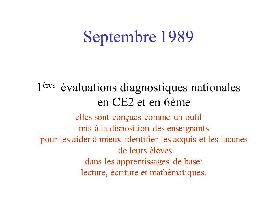 1ères évaluations diagnostiques nationales en CE2 et en 6ème