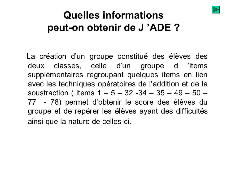 Quelles informations peut-on obtenir de J 'ADE