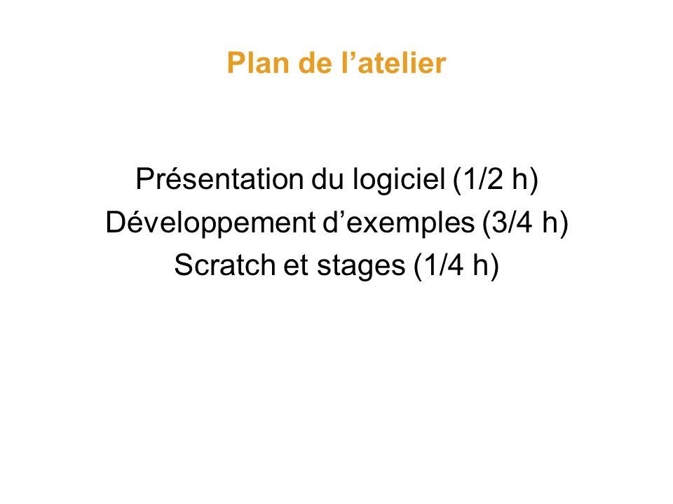Présentation du logiciel (1/2 h) Développement d'exemples (3/4 h)