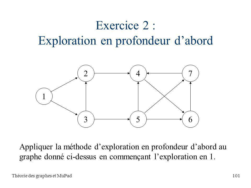 Exercice 2 : Exploration en profondeur d'abord