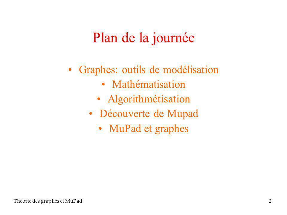 Plan de la journée Graphes: outils de modélisation Mathématisation