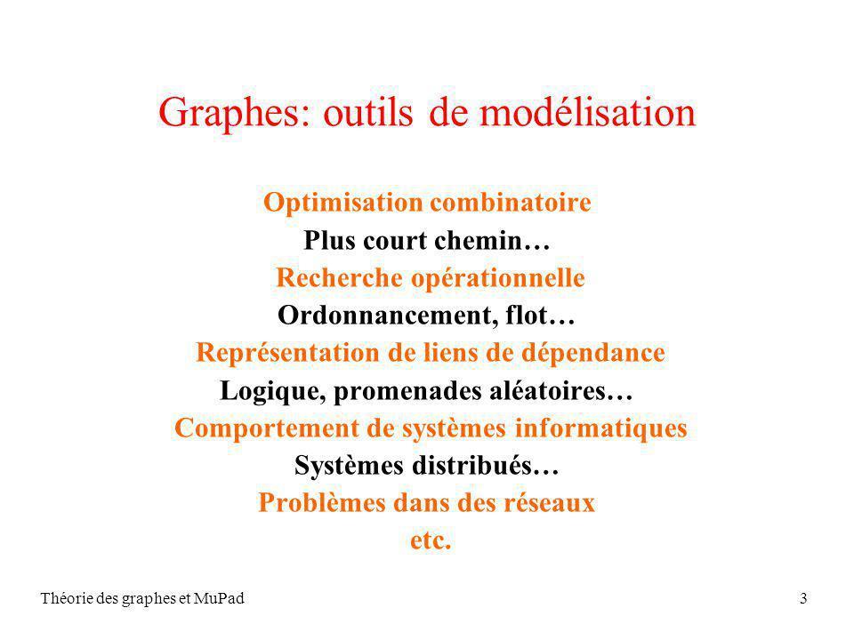 Graphes: outils de modélisation