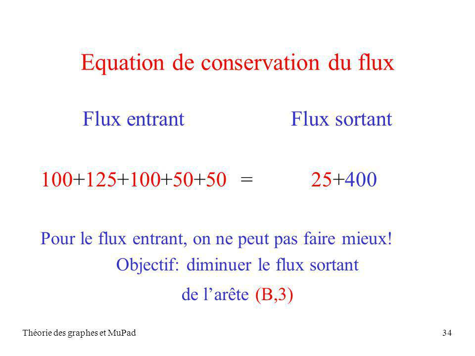 Equation de conservation du flux