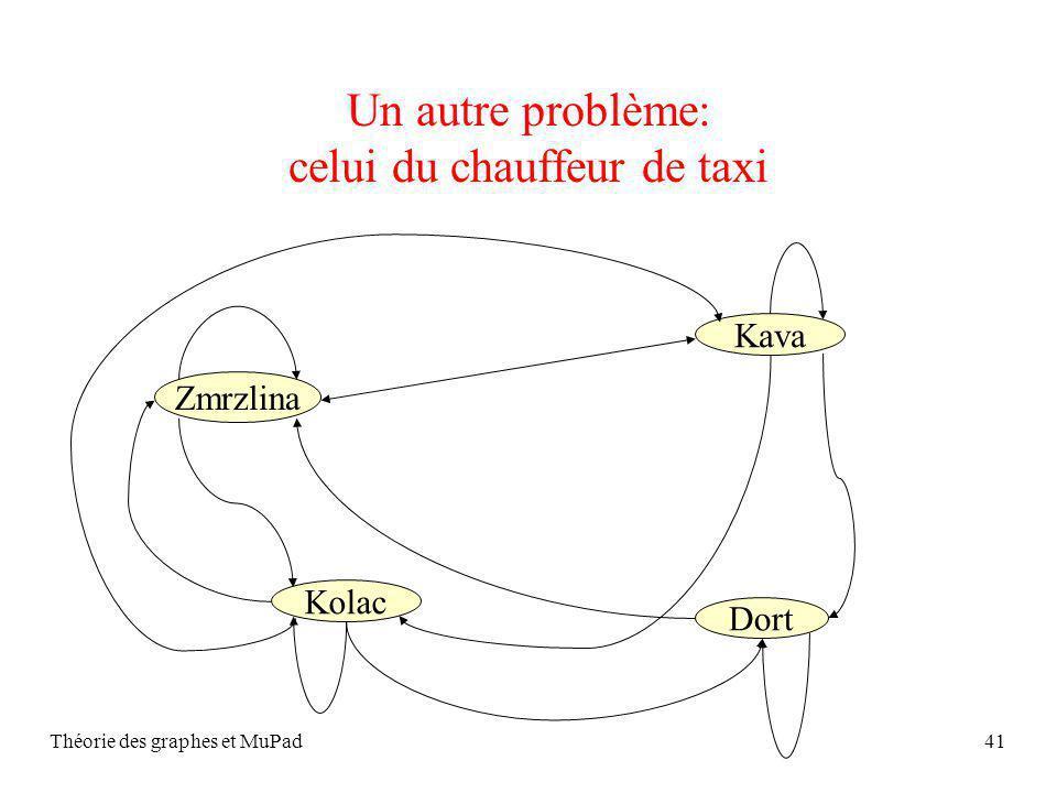 Un autre problème: celui du chauffeur de taxi