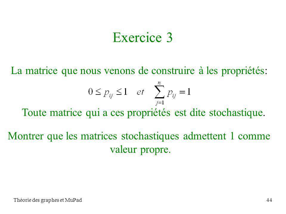 Exercice 3 La matrice que nous venons de construire à les propriétés: