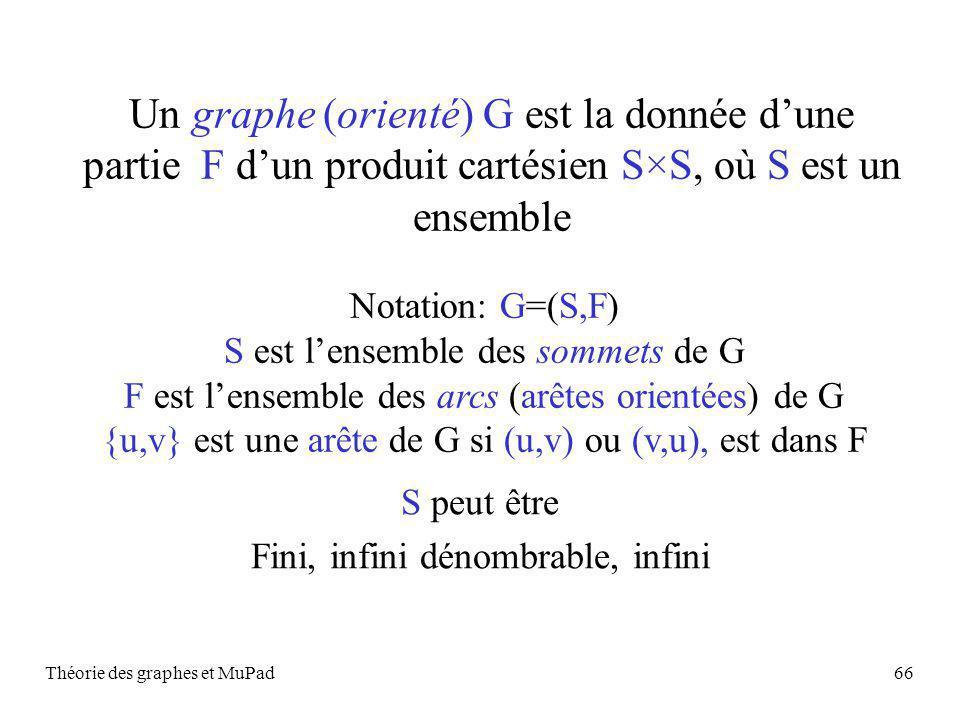 Un graphe (orienté) G est la donnée d'une partie F d'un produit cartésien S×S, où S est un ensemble