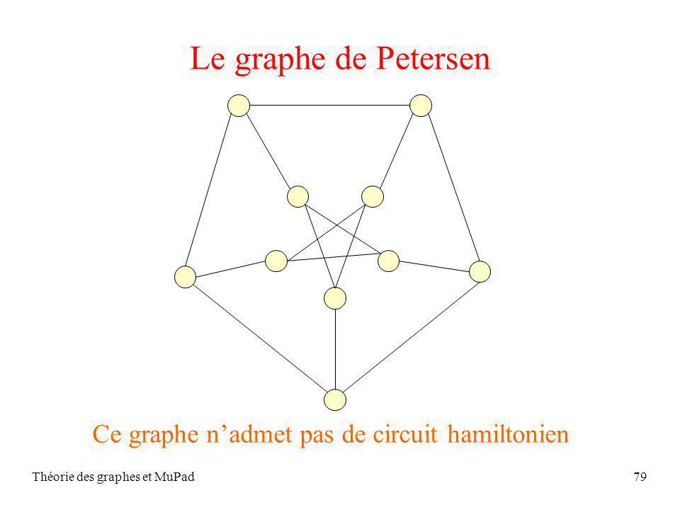 Le graphe de Petersen Ce graphe n'admet pas de circuit hamiltonien