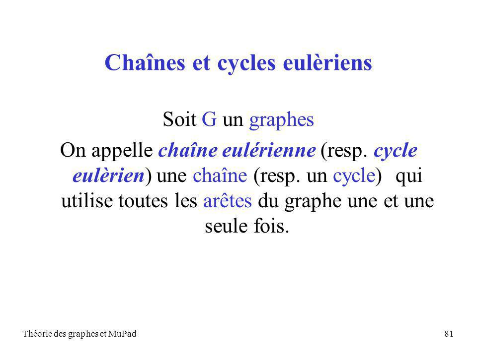 Chaînes et cycles eulèriens