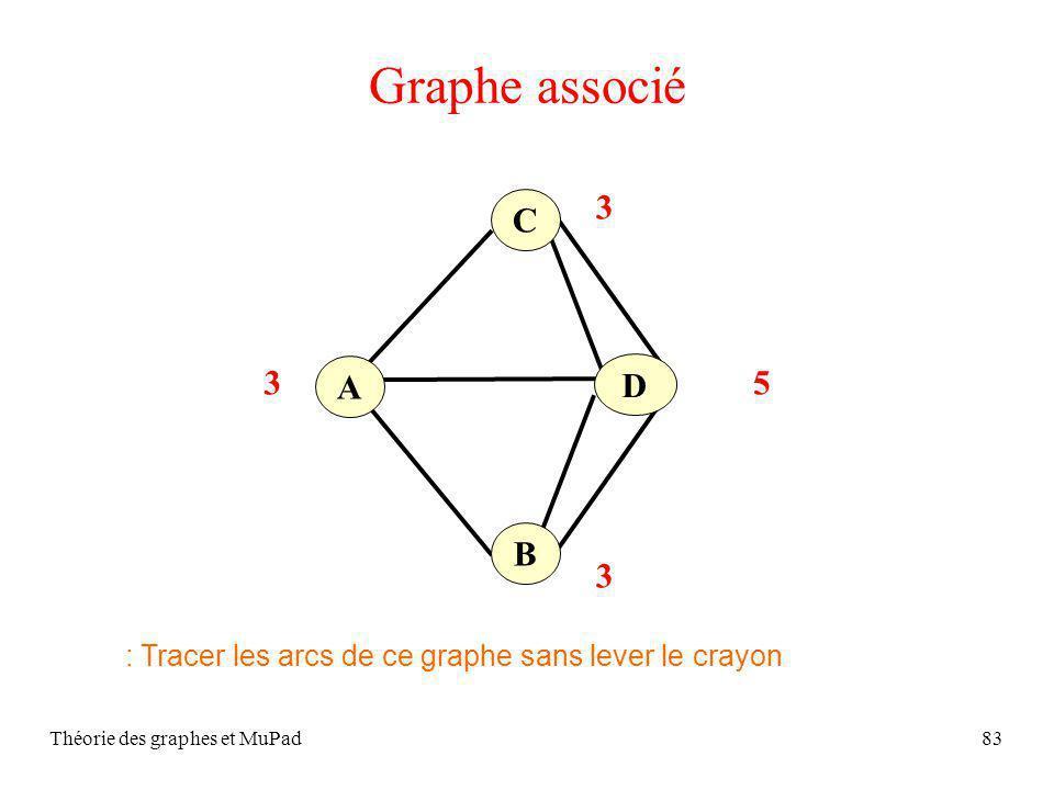 Théorie des graphes et MuPad