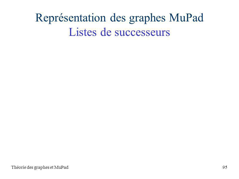 Représentation des graphes MuPad Listes de successeurs