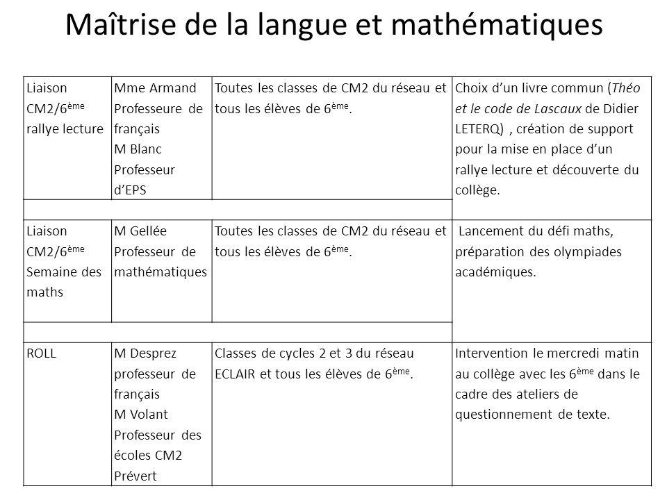 Maîtrise de la langue et mathématiques