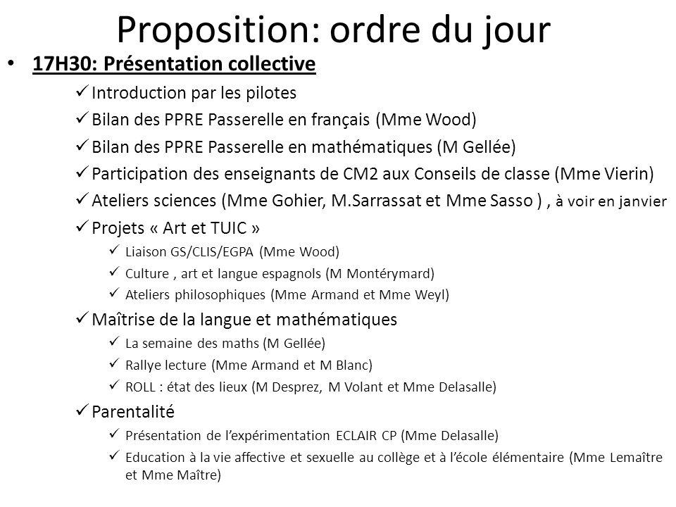 Proposition: ordre du jour