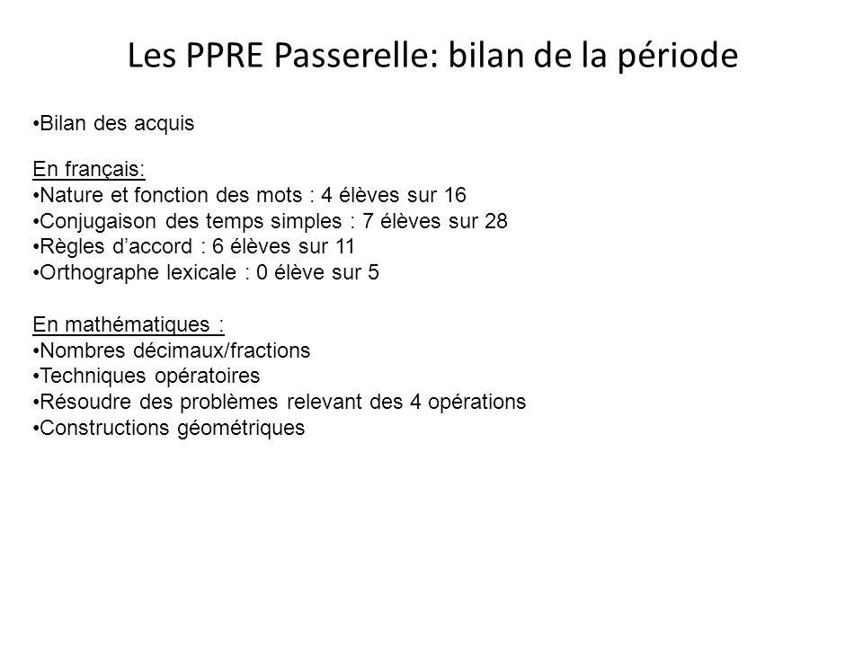 Les PPRE Passerelle: bilan de la période