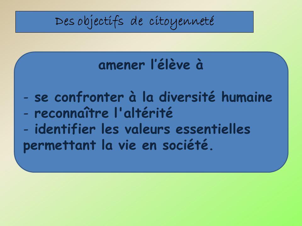 Des objectifs de citoyenneté