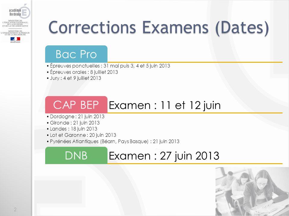 Corrections Examens (Dates)