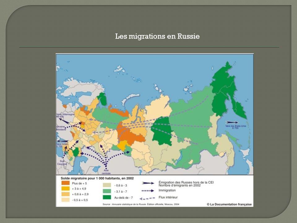 Les migrations en Russie