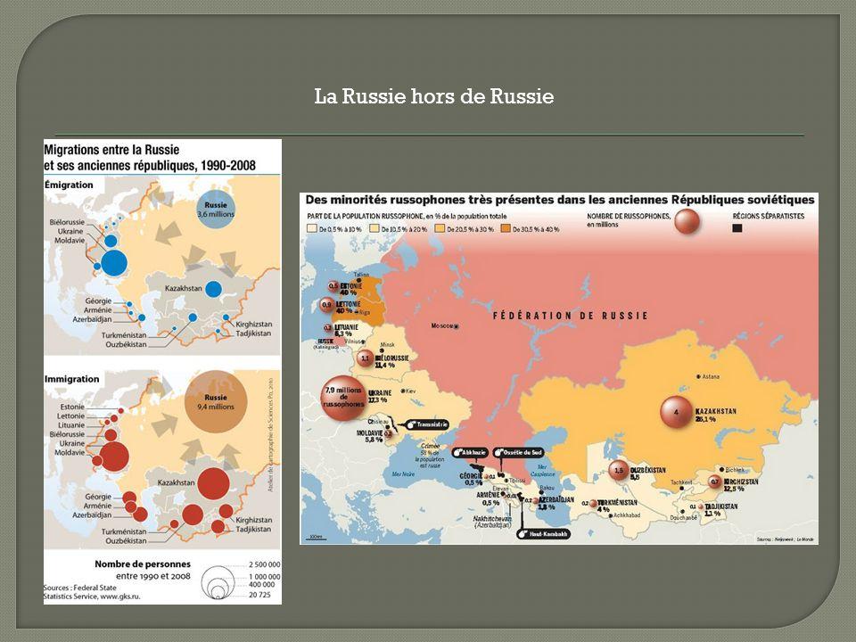 La Russie hors de Russie