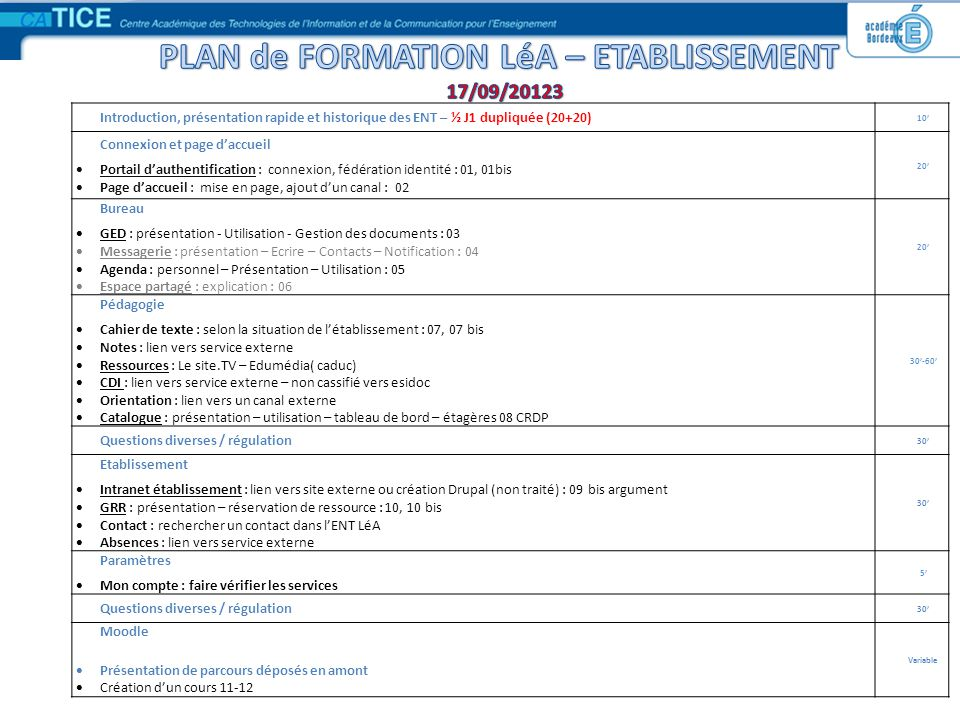 PLAN de FORMATION LéA – ETABLISSEMENT
